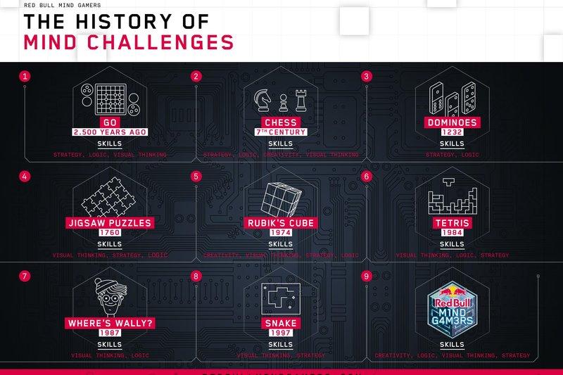 a-história-dos-grandes-puzzles.jpg